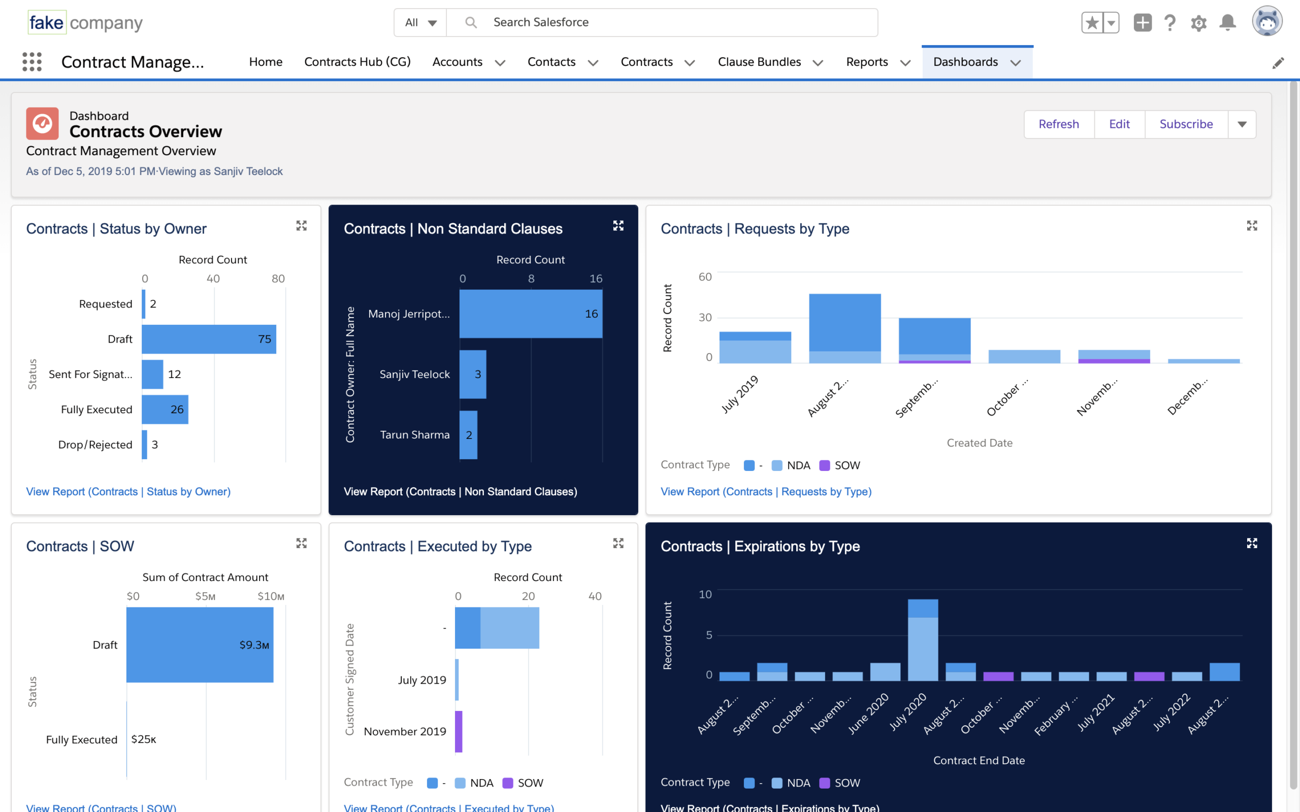 CLM Dashboard