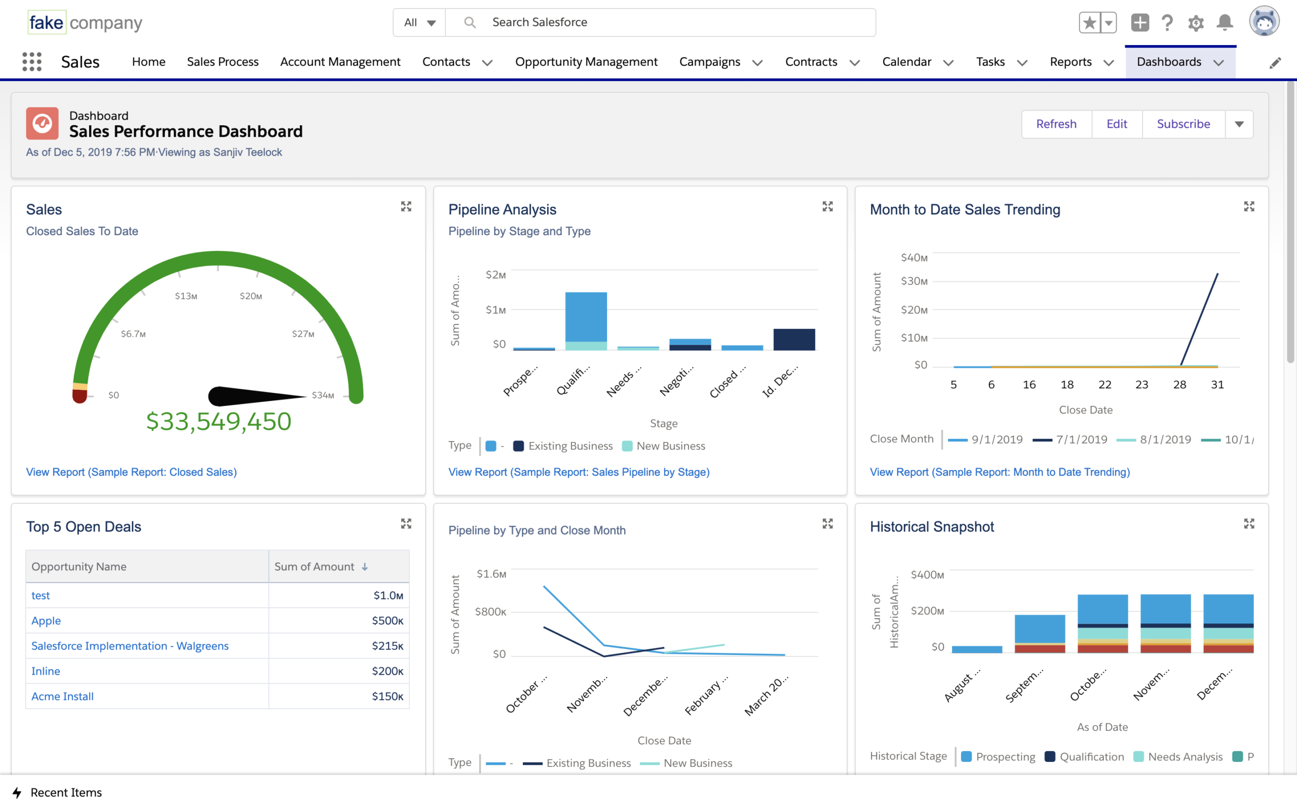 Sales and Marketing Excellence Performance Dashboard Salesforce
